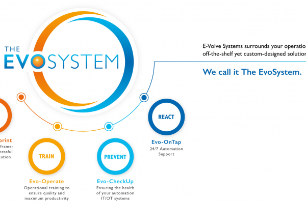 EvoSystem for Industrial Automation